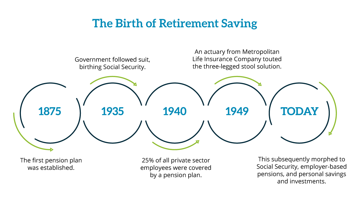 18-1303-GuidedChoice-Newsletter-Retirement.png