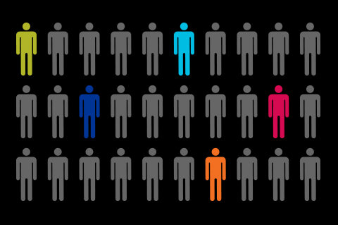 Personalization-Driven-by-CRM-Data-and-Behaviors1